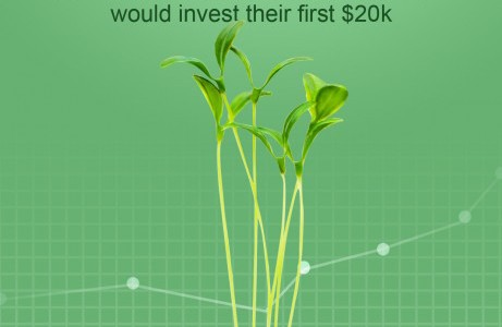 Investing Your First $20,000!