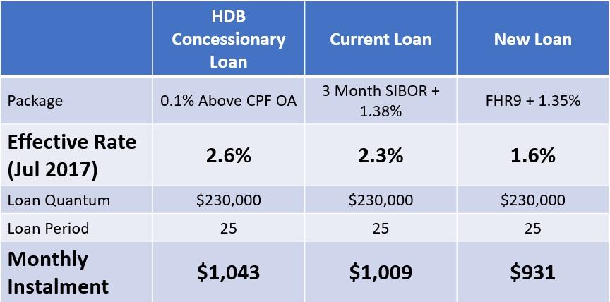Payday loans east nashville photo 1